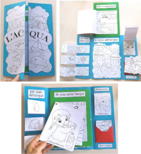 lapbook ciclo dell'acqua